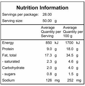Nutrition Info Paleo Bread